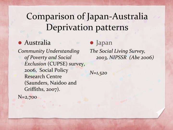 Comparison of Japan-Australia Deprivation patterns