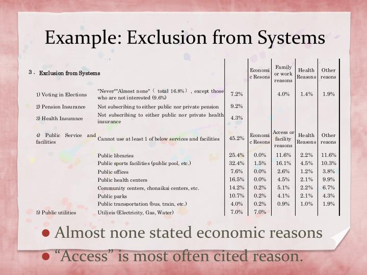 Example: Exclusion from Systems