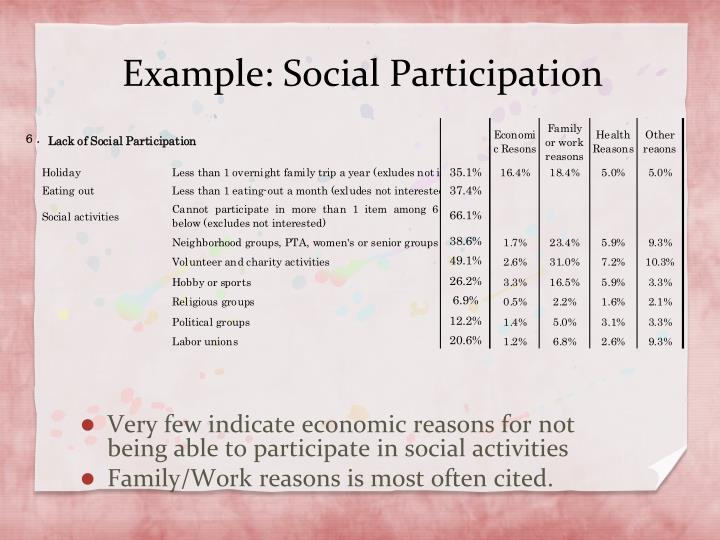 Example: Social Participation
