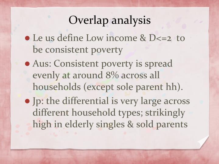 Overlap analysis