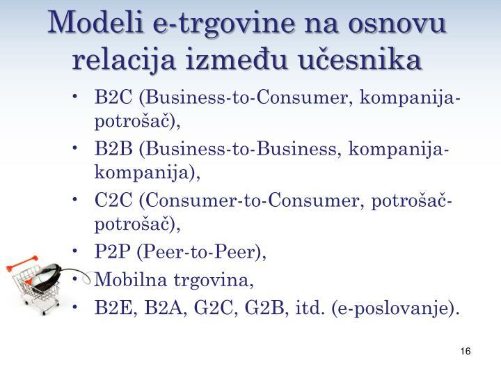 Modeli e-trgovine na osnovu relacija između učesnika