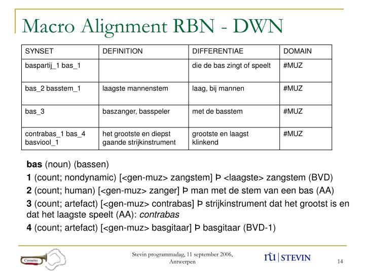 Macro Alignment RBN - DWN