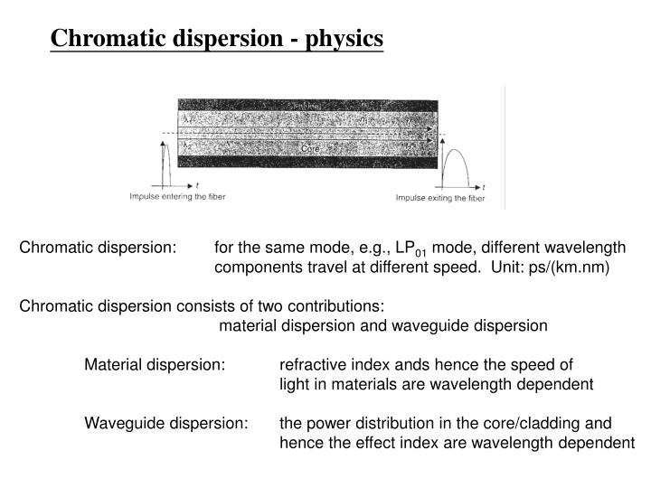 Chromatic dispersion - physics