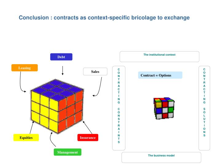 Conclusion : contracts as context-specific bricolage to exchange