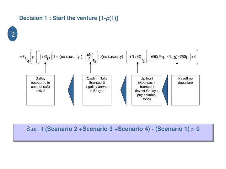 Decision 1 : Start the venture [1-