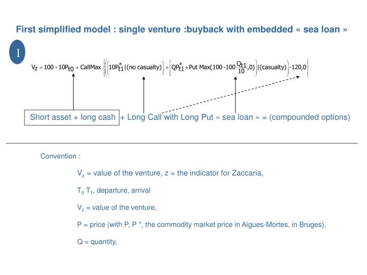 First simplified model : single venture :buyback with embedded «sea loan»