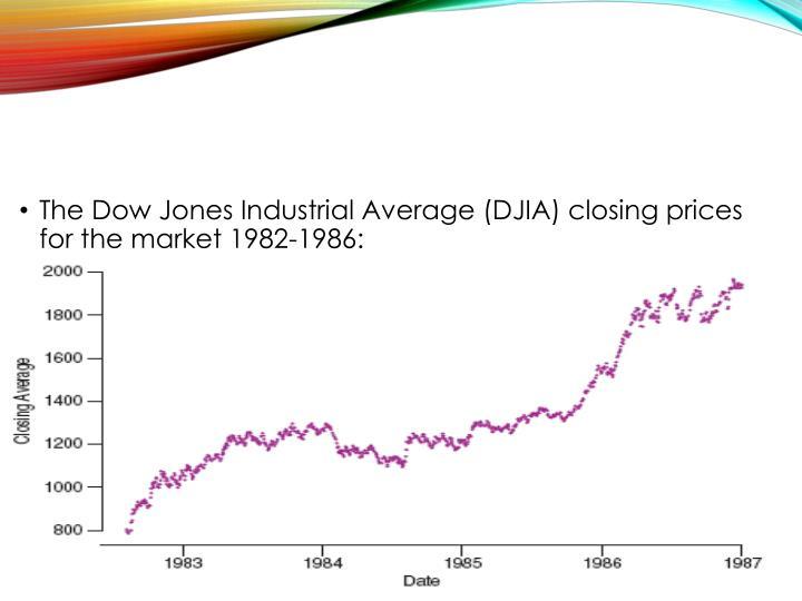 The Dow Jones Industrial Average