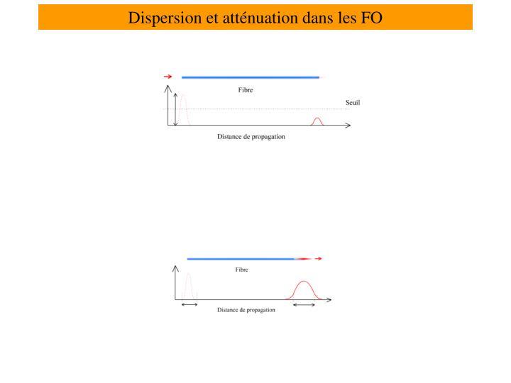 Dispersion et atténuation dans les FO