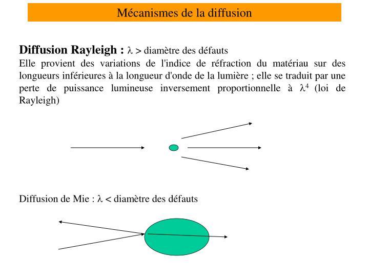 Mécanismes de la diffusion