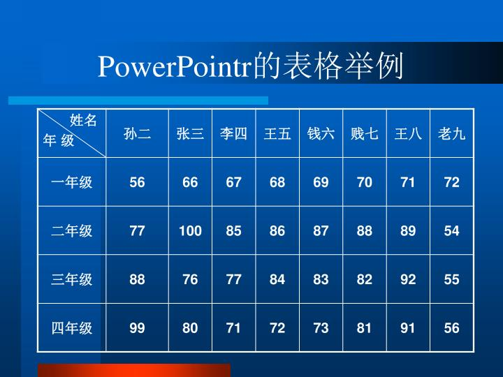 PowerPointr