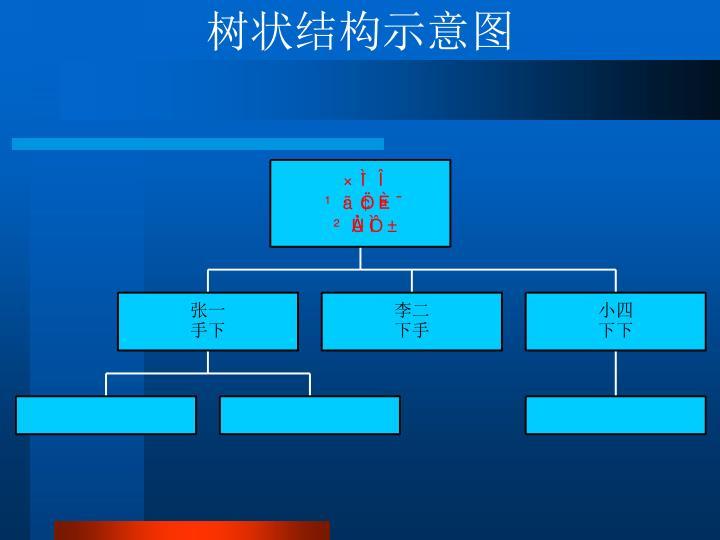 树状结构示意图