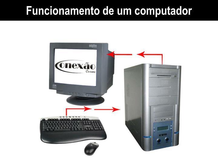 Funcionamento de um computador