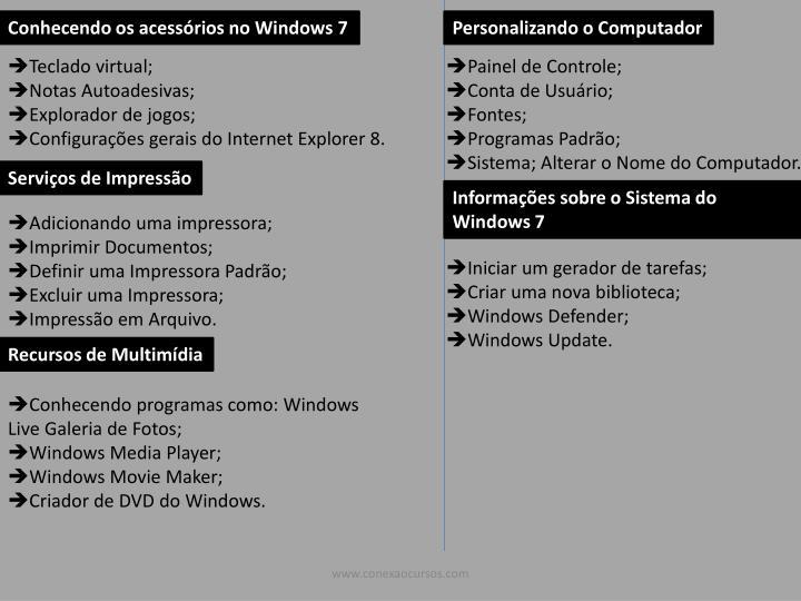 Conhecendo os acessórios no Windows 7