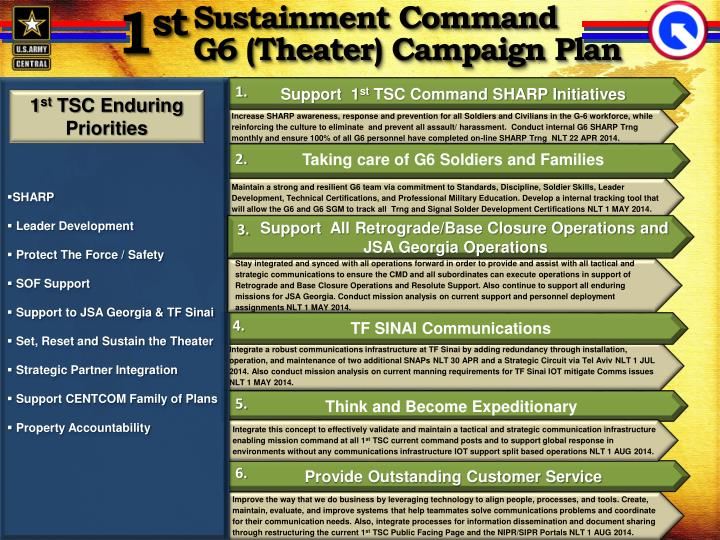 Sustainment command g6 theater campaign plan