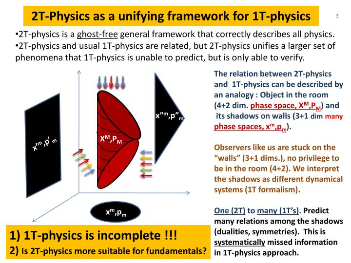 2T-Physics as a unifying framework for 1T-physics