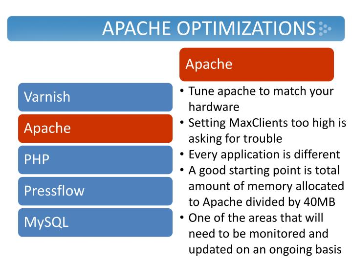 Apache Optimizations