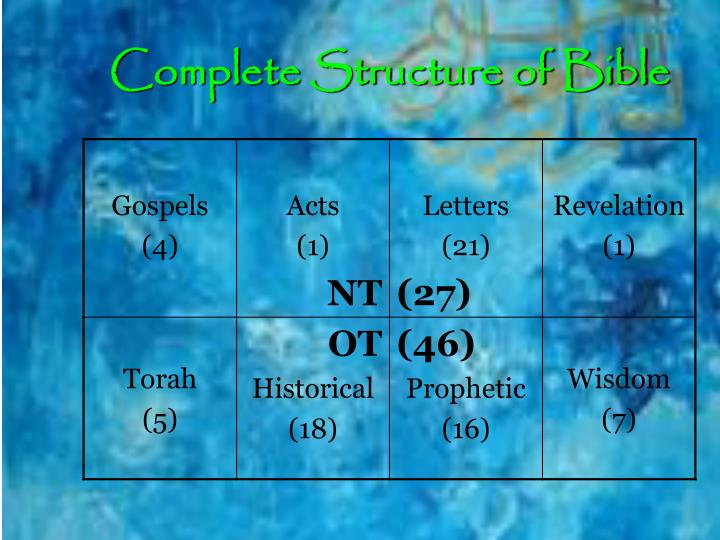 Complete Structure of Bible