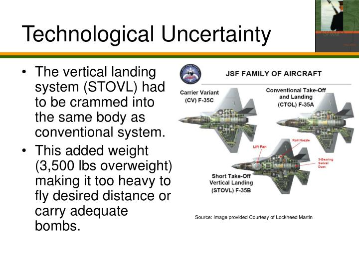 The vertical landing system (STOVL) had to be crammed into the same body as conventional system.