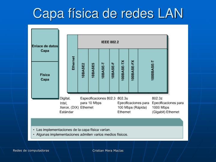 Capa física de redes LAN