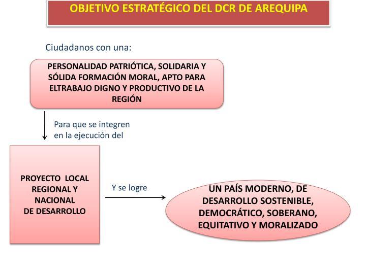 OBJETIVO ESTRATÉGICO DEL DCR DE AREQUIPA