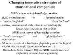 changing innovative strategies of transnational companies