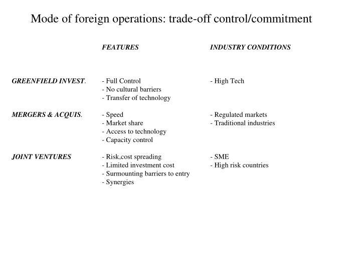 Mode of foreign operations: trade-off control/commitment