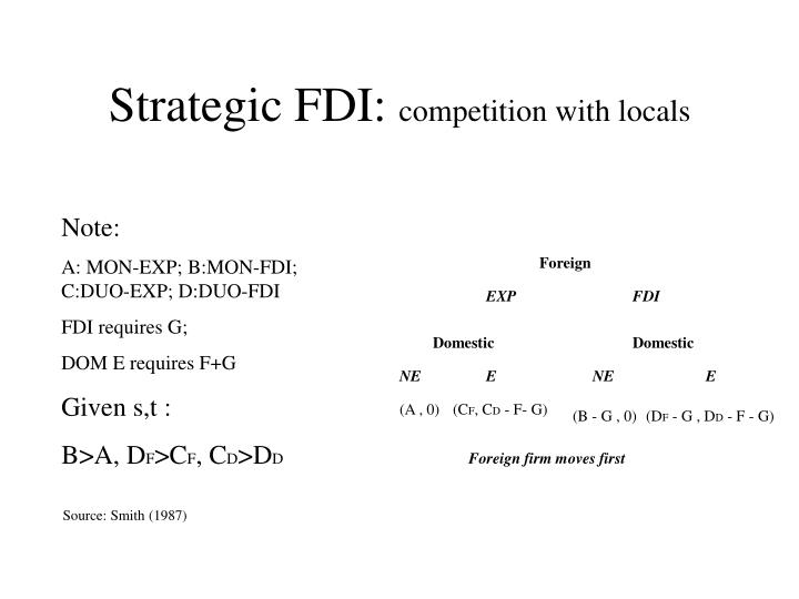 Strategic FDI: