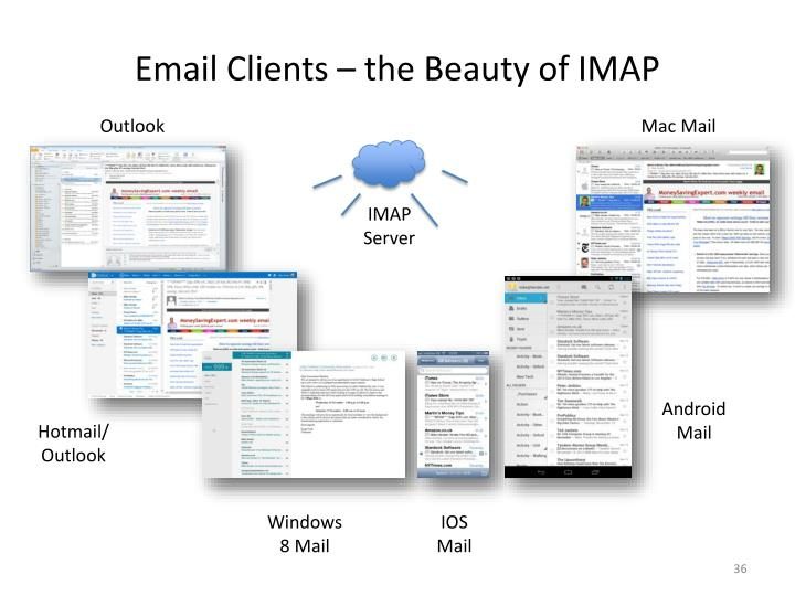 Email Clients – the Beauty of IMAP