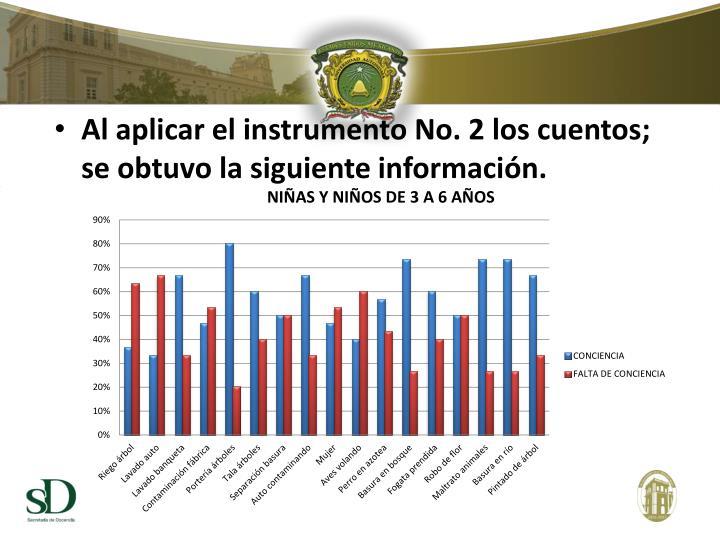 Al aplicar el instrumento No. 2 los cuentos; se obtuvo la siguiente información.