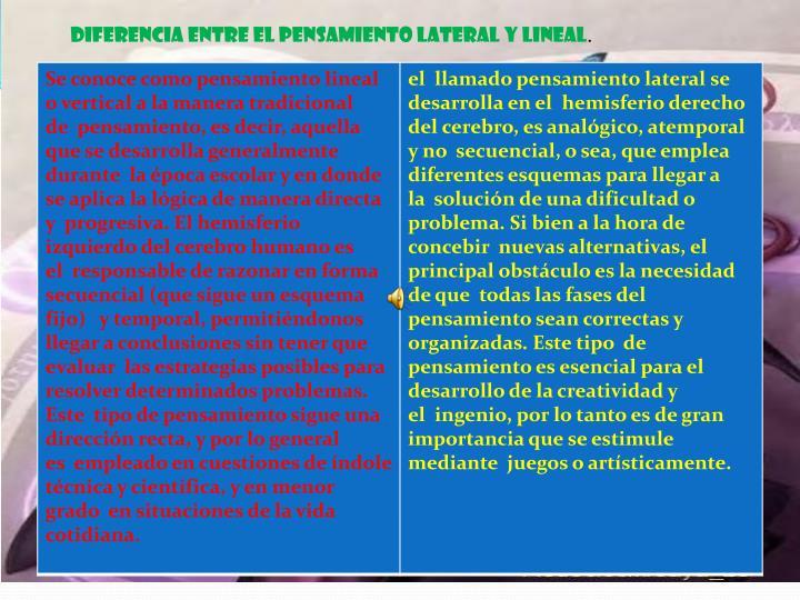 DIFERENCIA ENTRE EL PENSAMIENTO LATERAL Y LINEAL