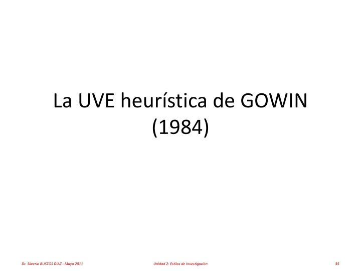 La UVE heurística de GOWIN