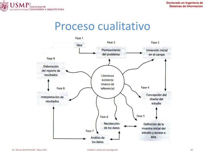 Proceso cualitativo