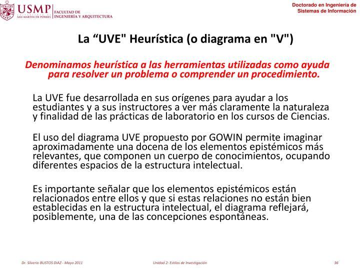 """La """"UVE"""" Heurística (o diagrama en """"V"""")"""
