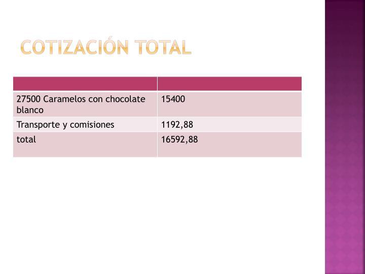 Cotización total