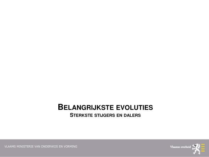 Belangrijkste evoluties