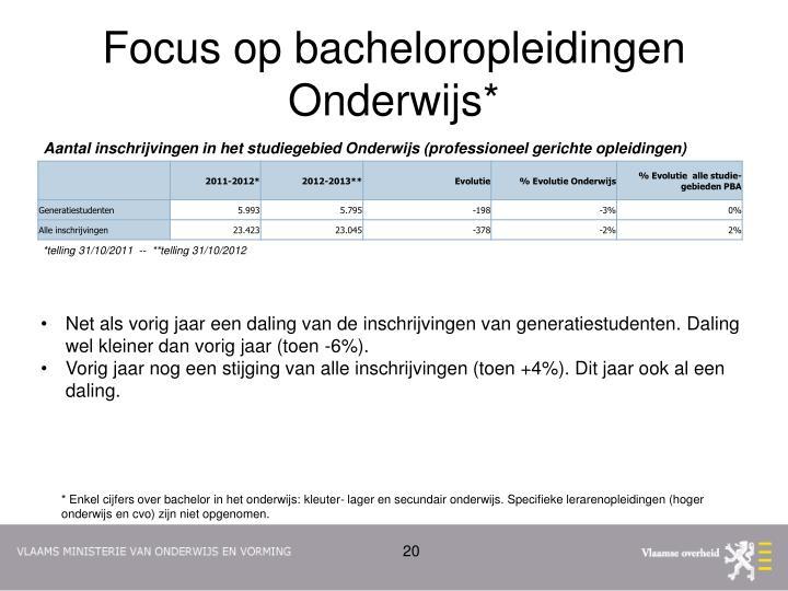 Focus op