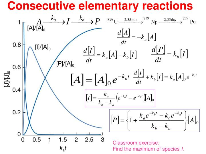 Consecutive elementary reactions