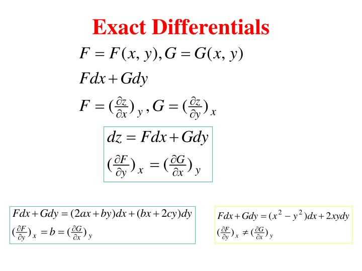 Exact Differentials