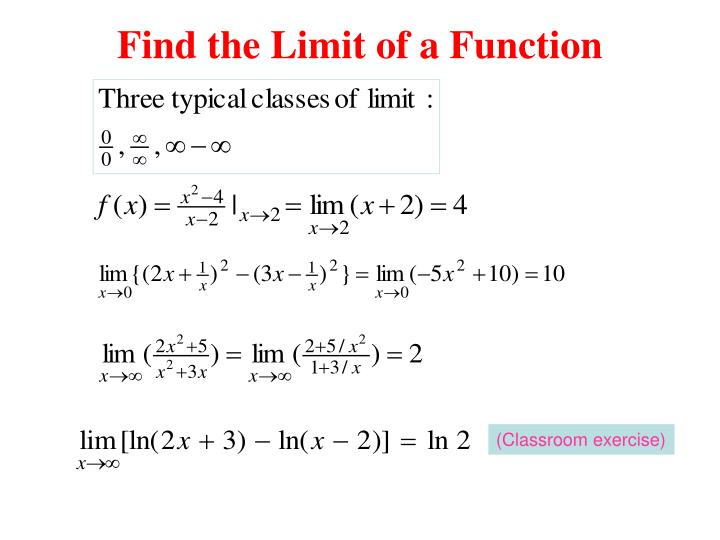 Find the Limit of a Function