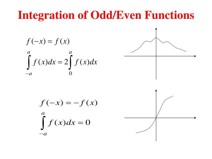 Integration of Odd/Even Functions