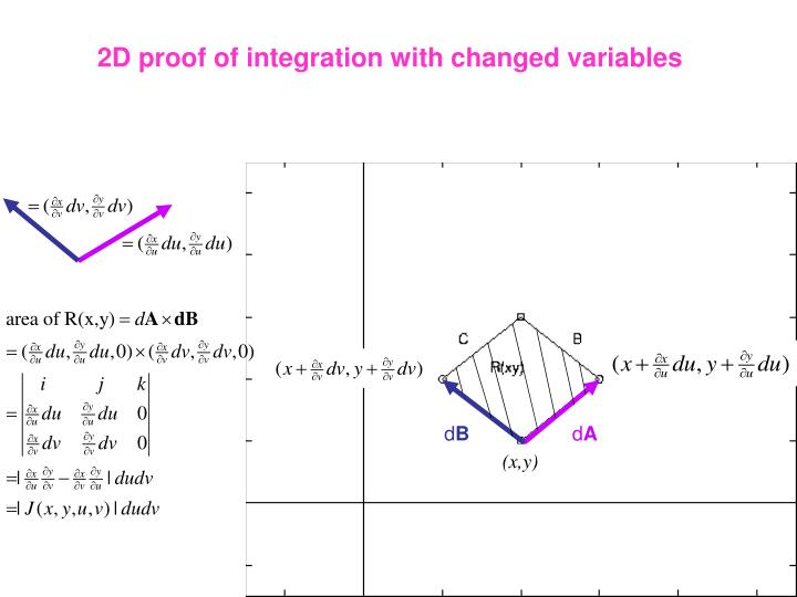 2D proof of integration with changed variables