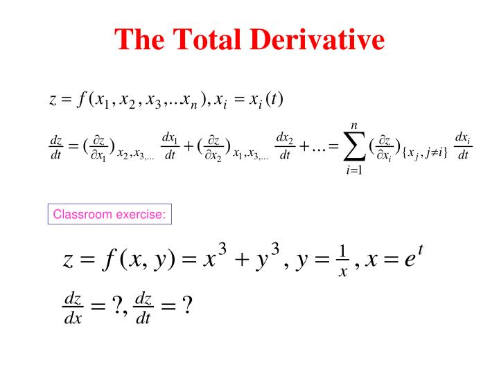 The Total Derivative