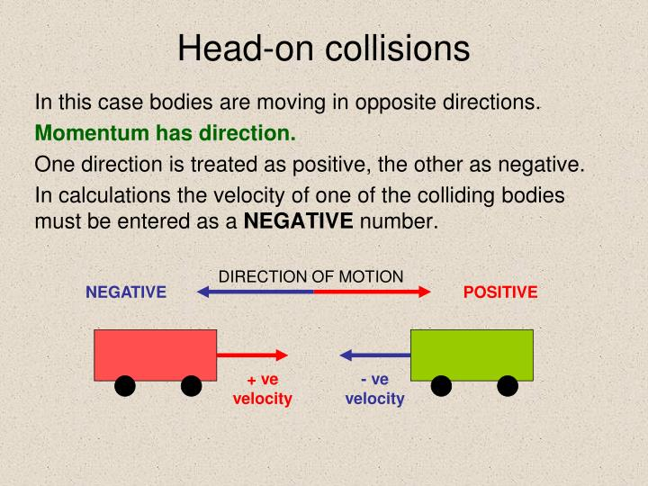 Head-on collisions