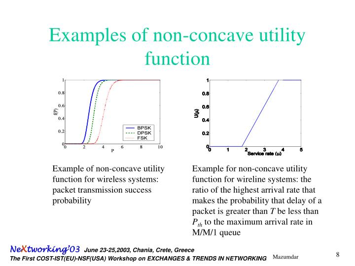 Examples of non-concave utility function