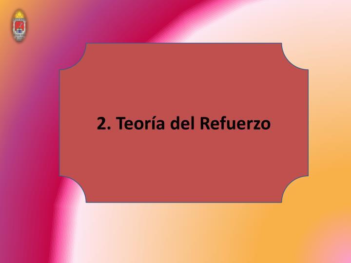2. Teoría del Refuerzo