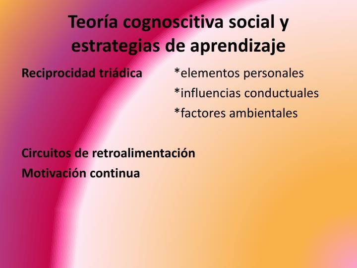 Teoría cognoscitiva social y estrategias de aprendizaje