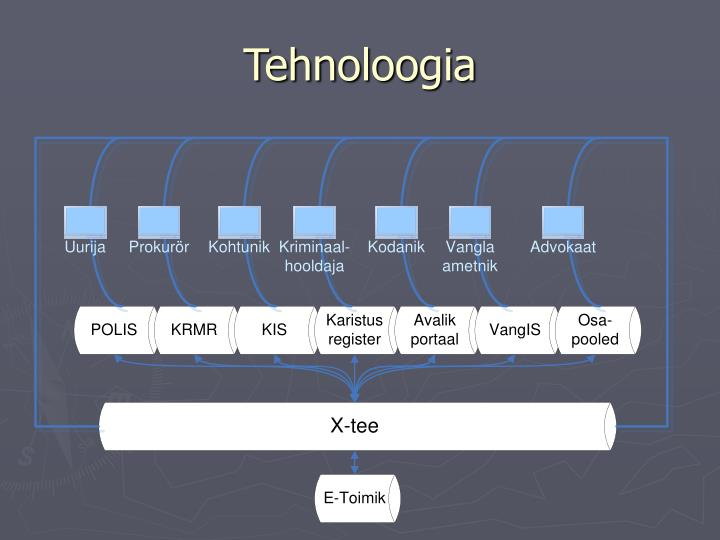 Tehnoloogia
