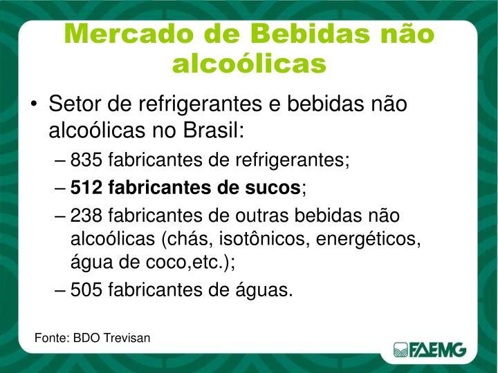Mercado de Bebidas não alcoólicas