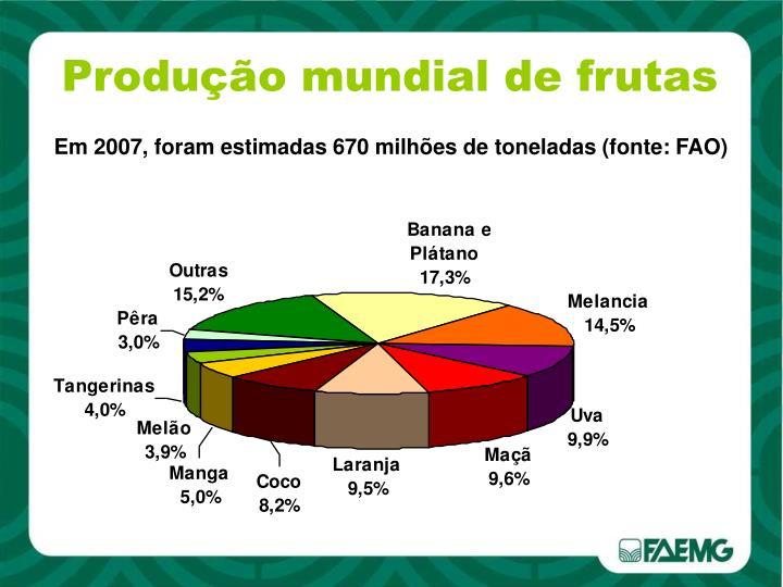 Produção mundial de frutas