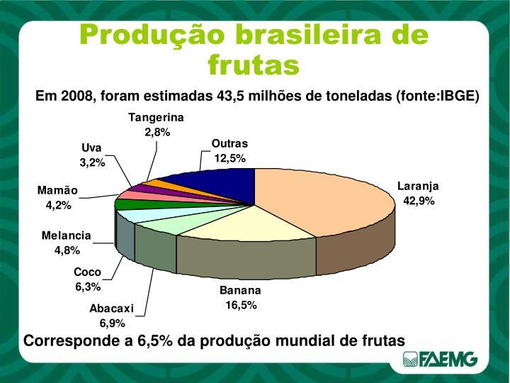 Produção brasileira de frutas